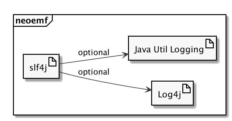 images/optional-dependencies.png