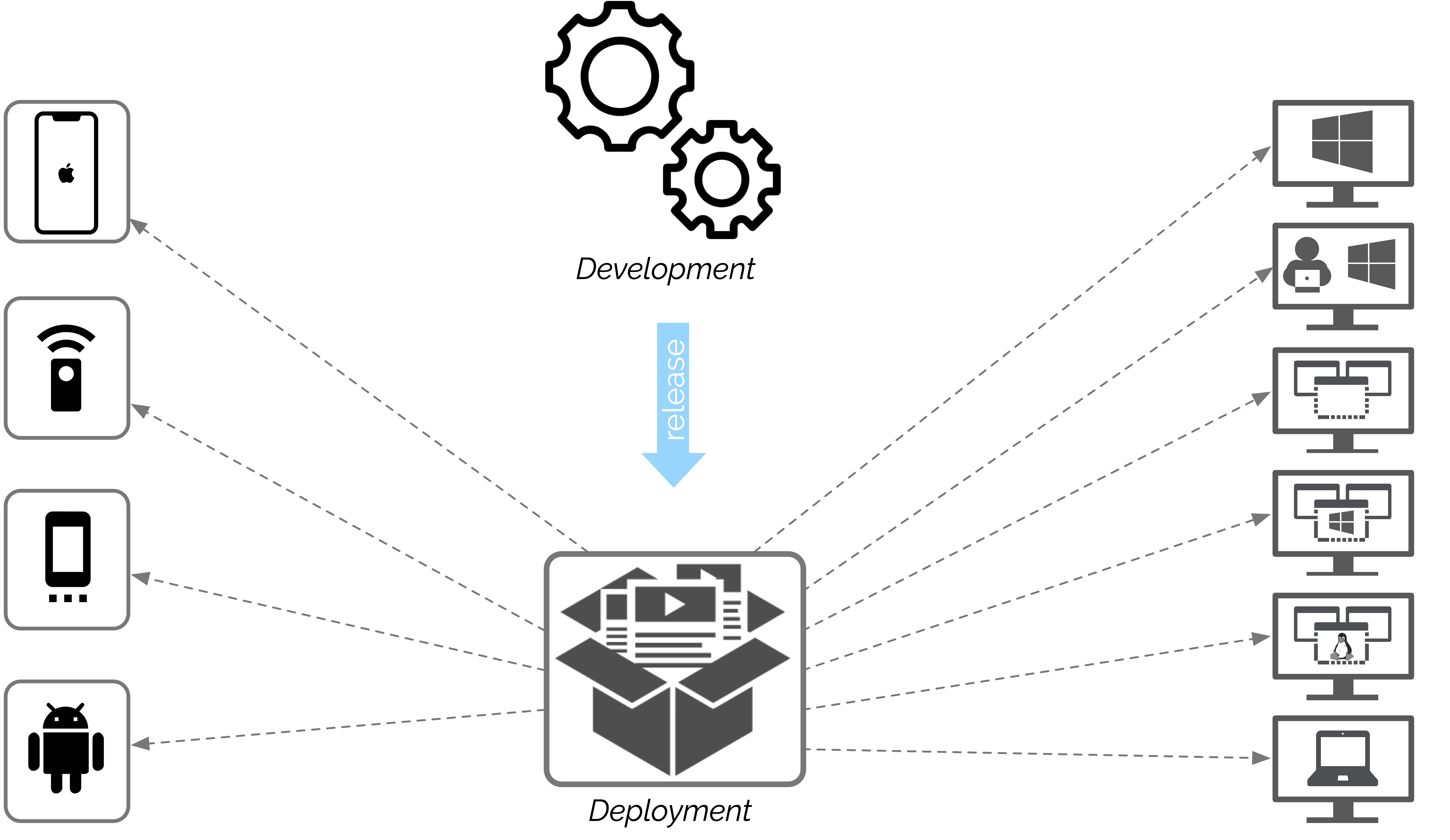 images/software-deployment.png
